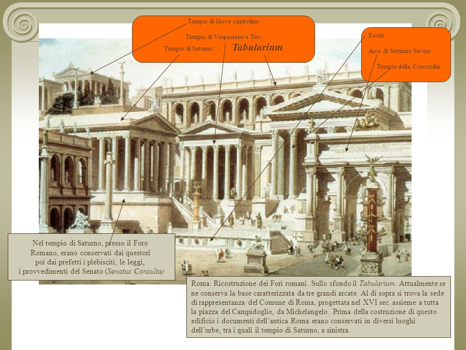 Nel tempio di Saturno, presso il Foro