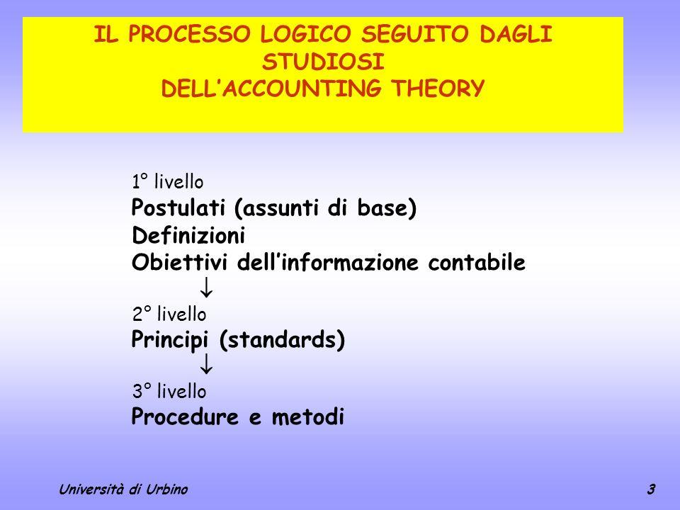 IL PROCESSO LOGICO SEGUITO DAGLI STUDIOSI DELL'ACCOUNTING THEORY