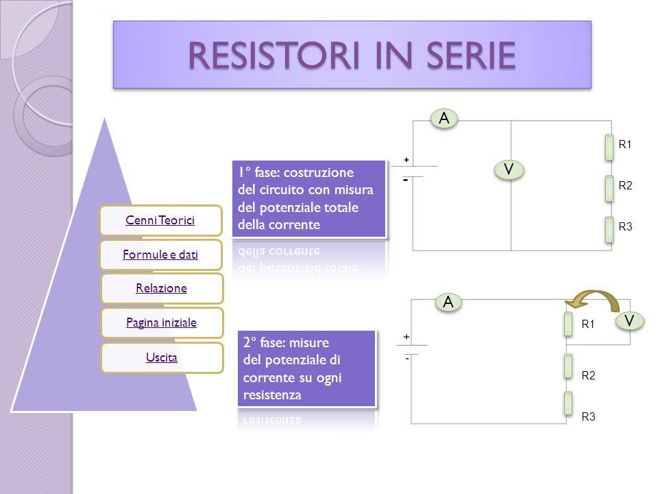 RESISTORI IN SERIE A V A V 1° fase: costruzione