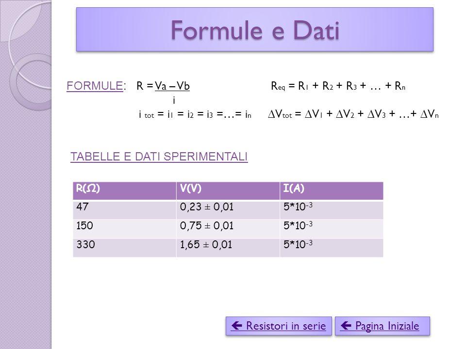 Formule e Dati FORMULE: R = Va – Vb Req = R1 + R2 + R3 + … + Rn i