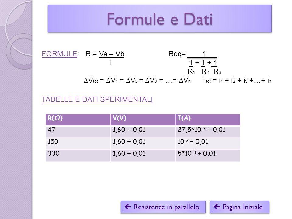 Formule e Dati FORMULE: R = Va – Vb Req= 1 i 1 + 1 + 1 R1 R2 R3