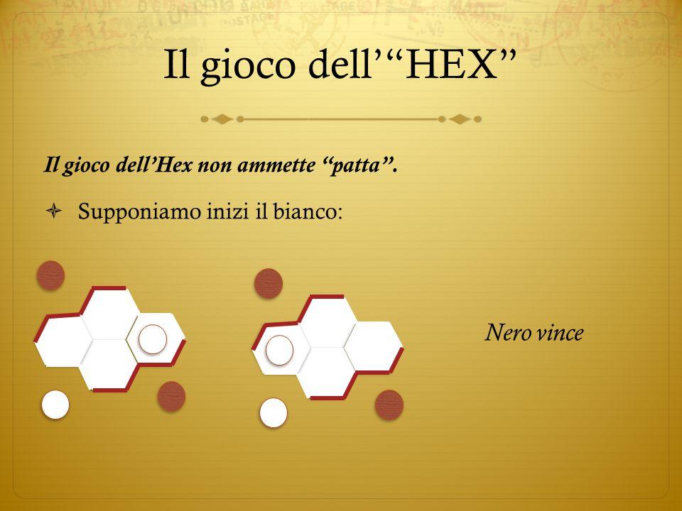 Il gioco dell' HEX Nero vince Il gioco dell'Hex non ammette patta .