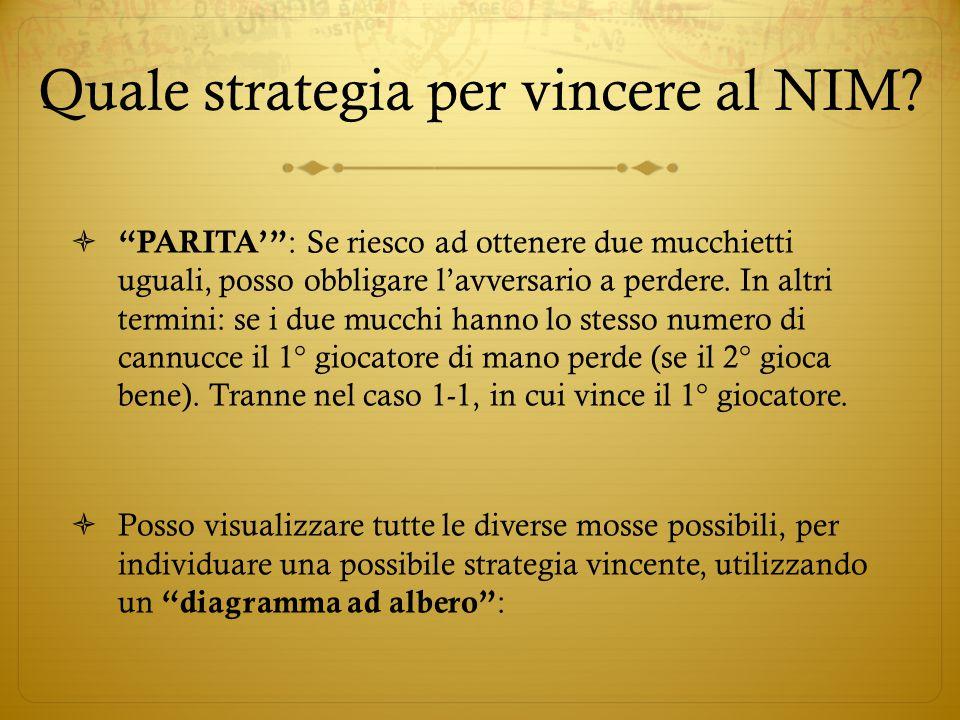 Quale strategia per vincere al NIM