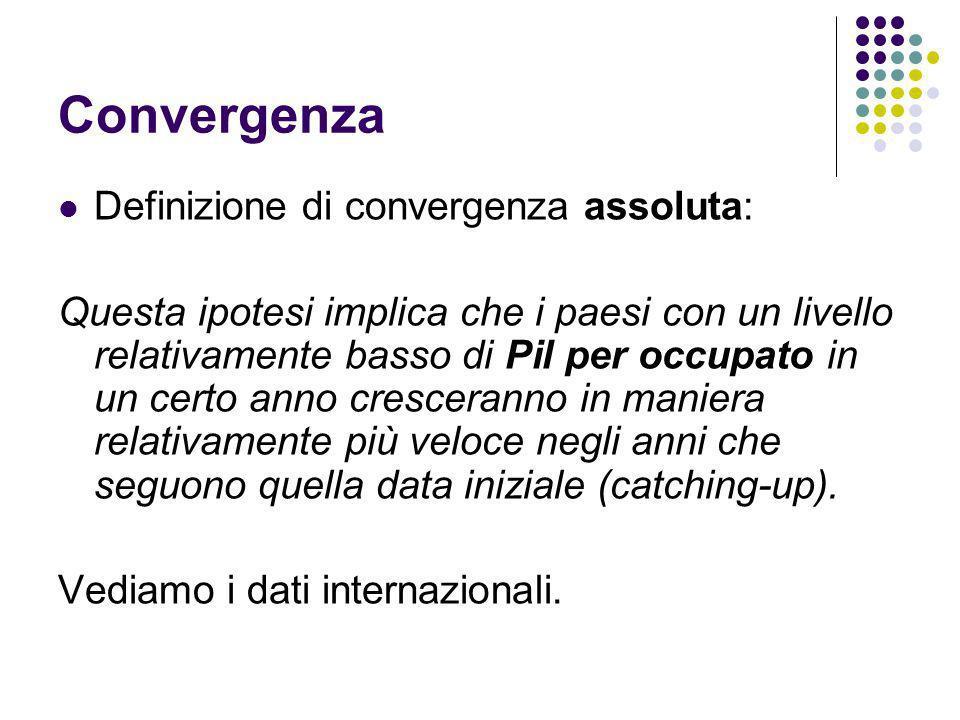 Convergenza Definizione di convergenza assoluta: