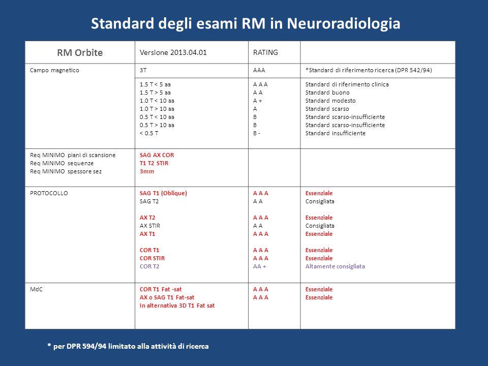 Standard degli esami RM in Neuroradiologia