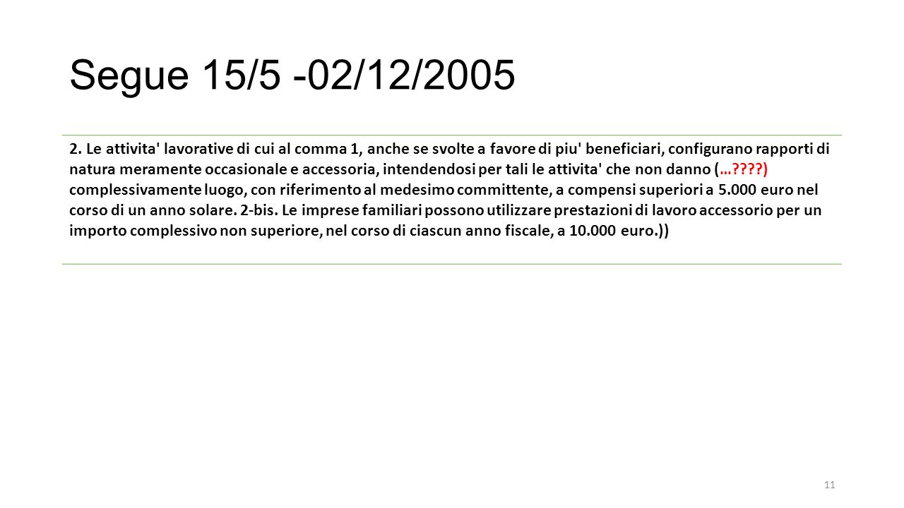 Segue 15/5 -02/12/2005