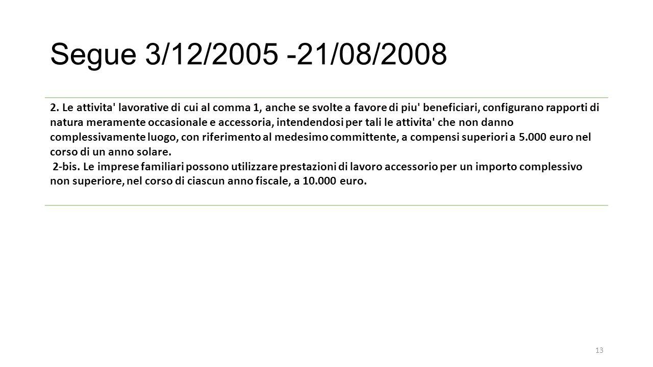 Segue 3/12/2005 -21/08/2008