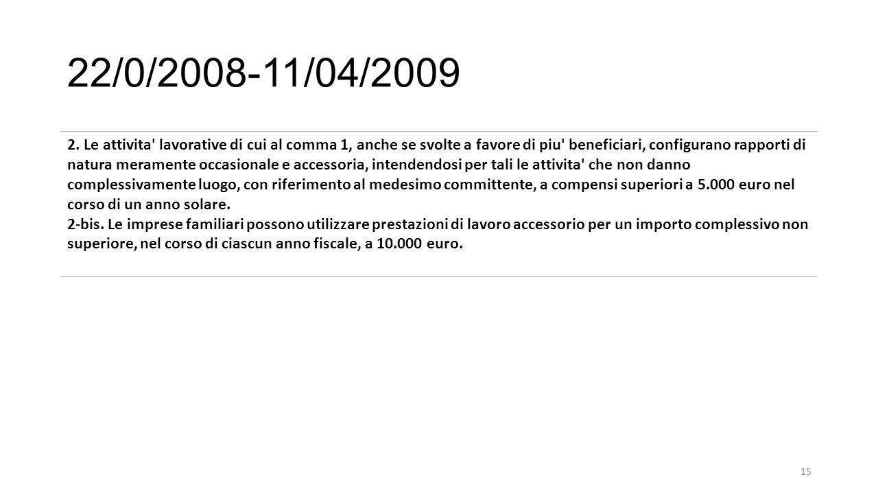 22/0/2008-11/04/2009