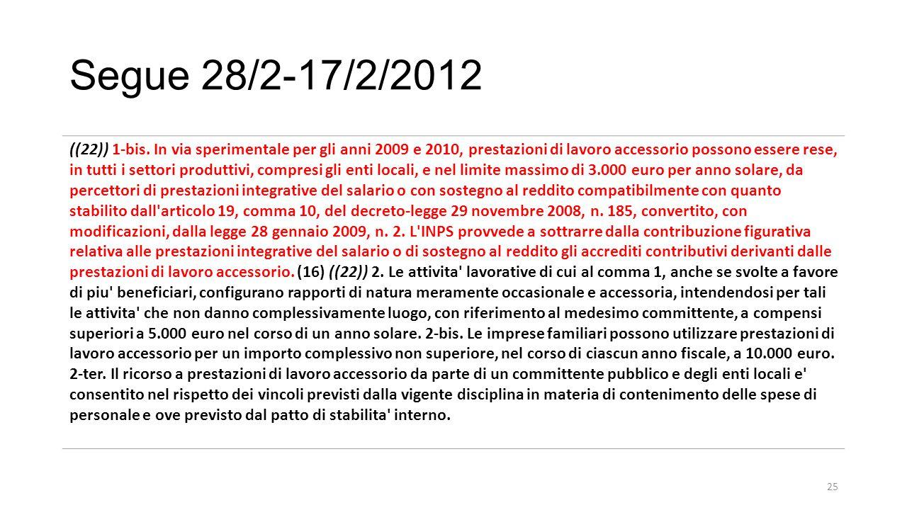 Segue 28/2-17/2/2012