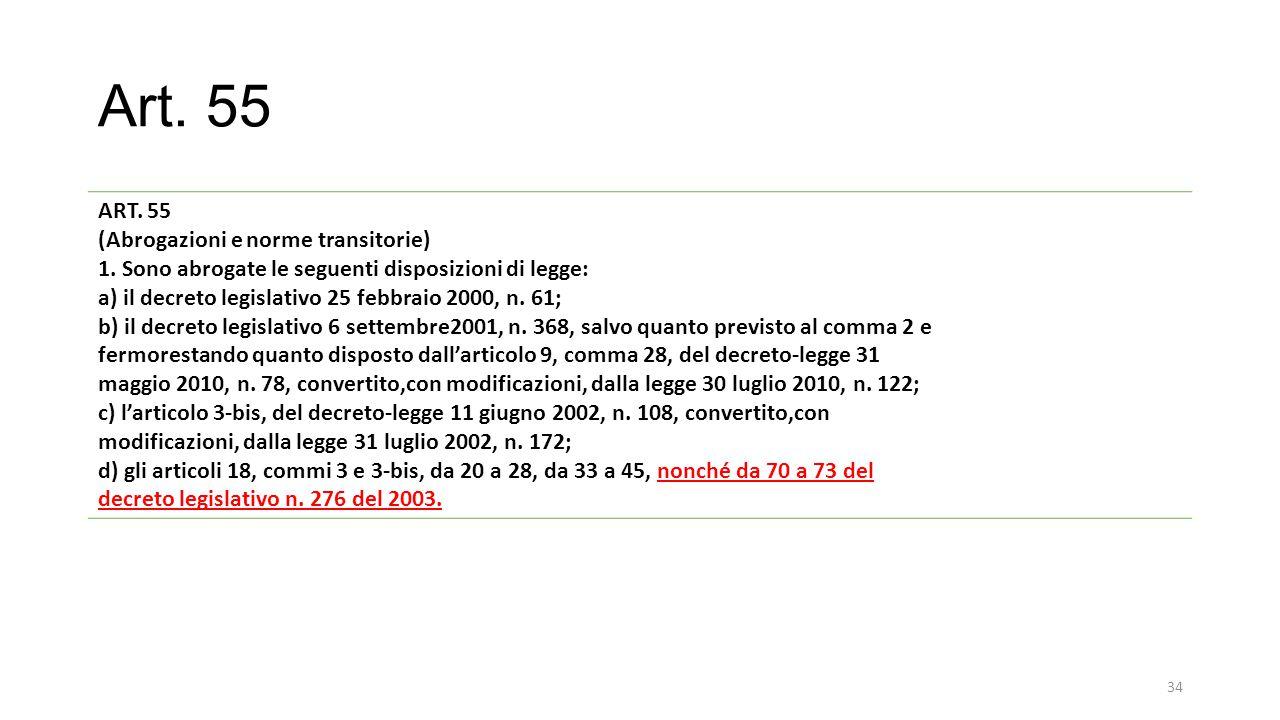 Art. 55 ART. 55 (Abrogazioni e norme transitorie)