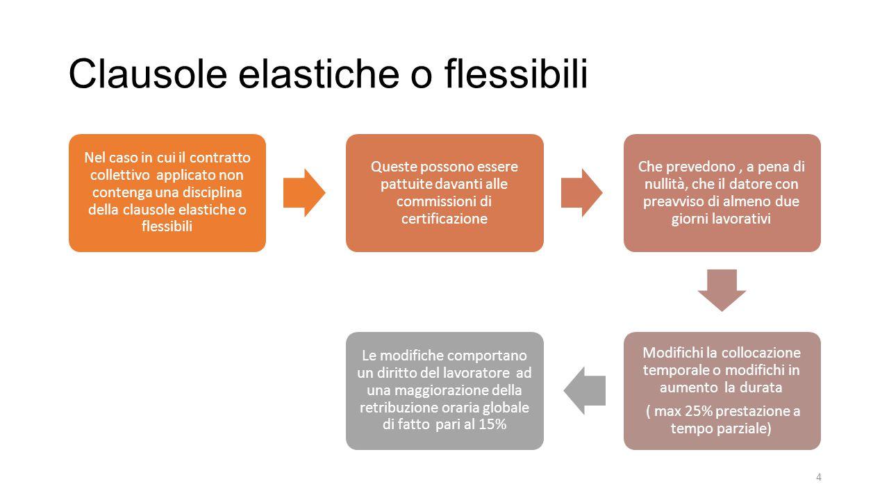 Clausole elastiche o flessibili
