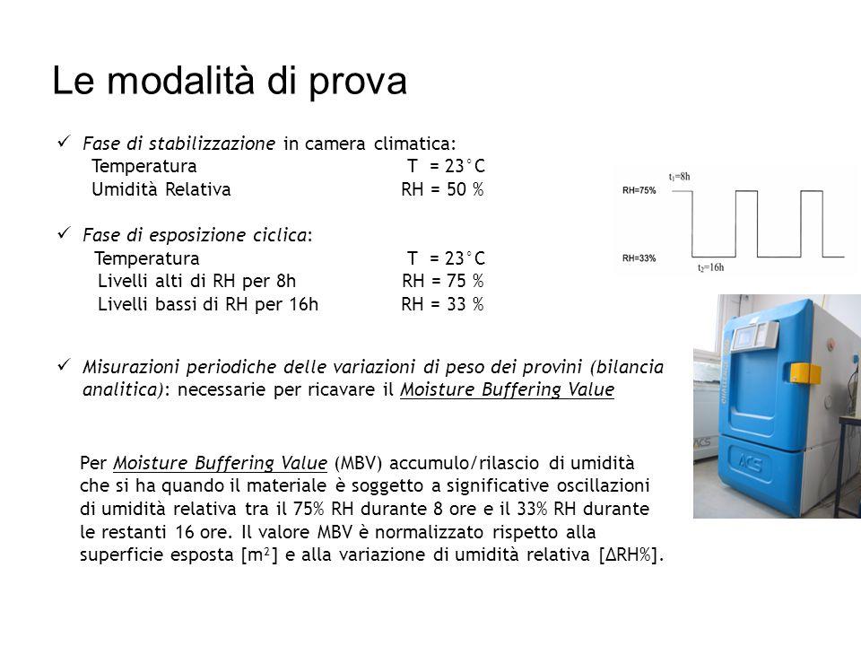 Le modalità di prova Fase di stabilizzazione in camera climatica: