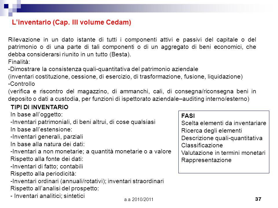 L'inventario (Cap. III volume Cedam)