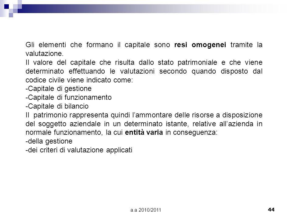 Capitale di funzionamento Capitale di bilancio