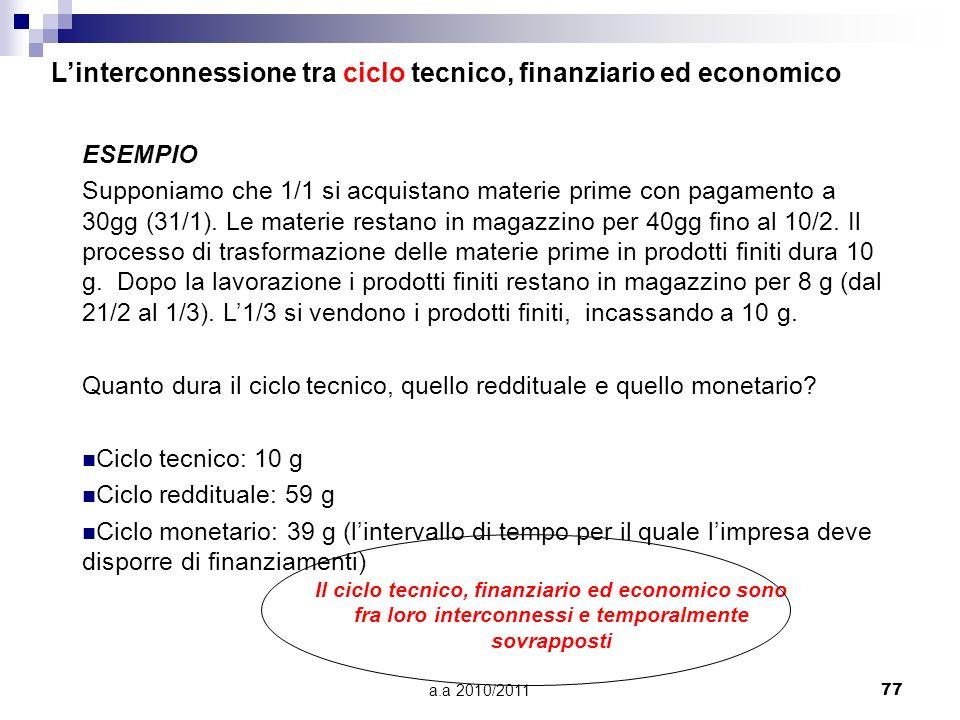 L'interconnessione tra ciclo tecnico, finanziario ed economico