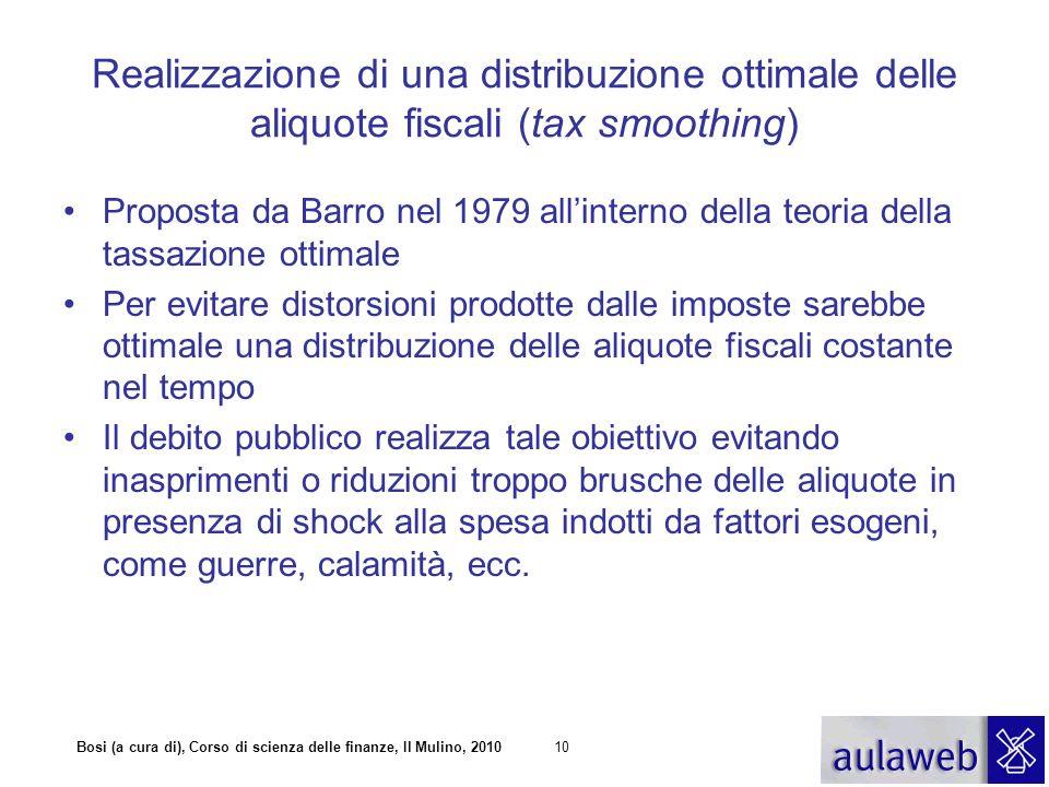 Realizzazione di una distribuzione ottimale delle aliquote fiscali (tax smoothing)
