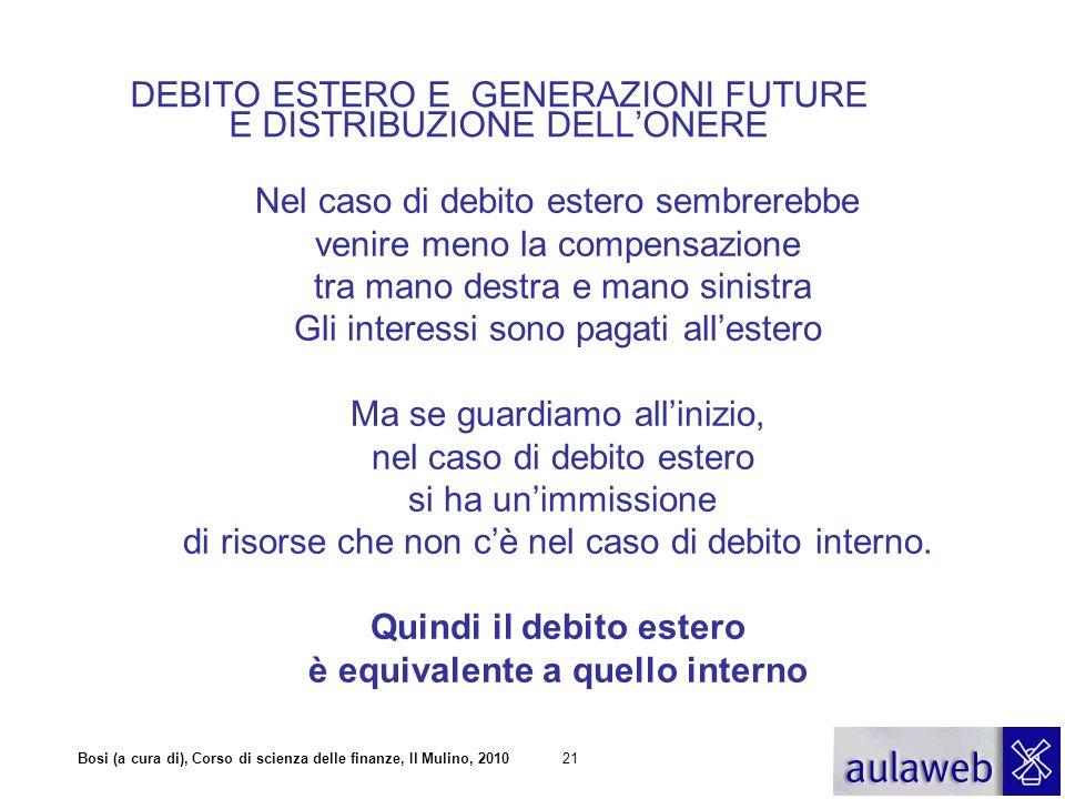 DEBITO ESTERO E GENERAZIONI FUTURE E DISTRIBUZIONE DELL'ONERE