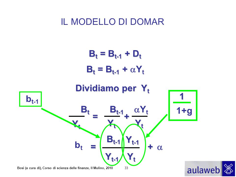 IL MODELLO DI DOMAR Bt = Bt-1 + Dt. Bt = Bt-1 + aYt. Dividiamo per Yt. 1. bt-1. Bt Bt-1 aYt.