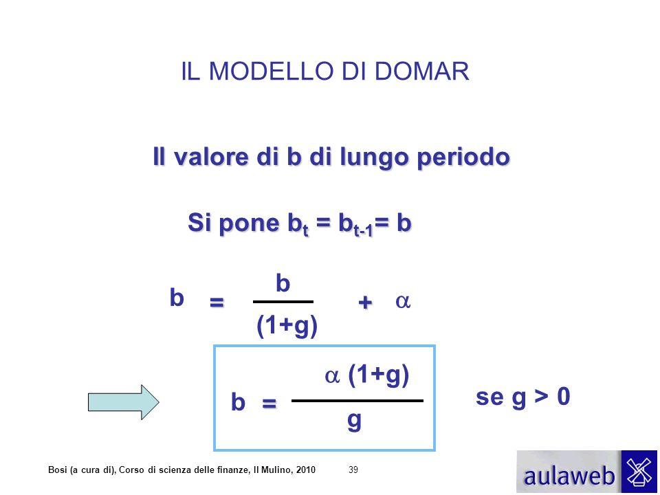 IL MODELLO DI DOMAR Il valore di b di lungo periodo. Si pone bt = bt-1= b. b. b. = + a. (1+g)