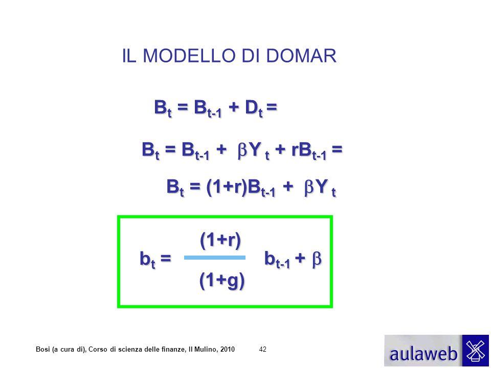IL MODELLO DI DOMAR Bt = Bt-1 + Dt = Bt = Bt-1 + bY t + rBt-1 = Bt = (1+r)Bt-1 + bY t. (1+r) bt =