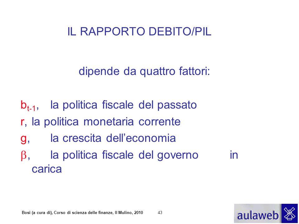 IL RAPPORTO DEBITO/PIL