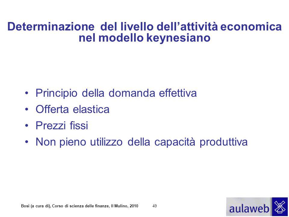 Determinazione del livello dell'attività economica nel modello keynesiano