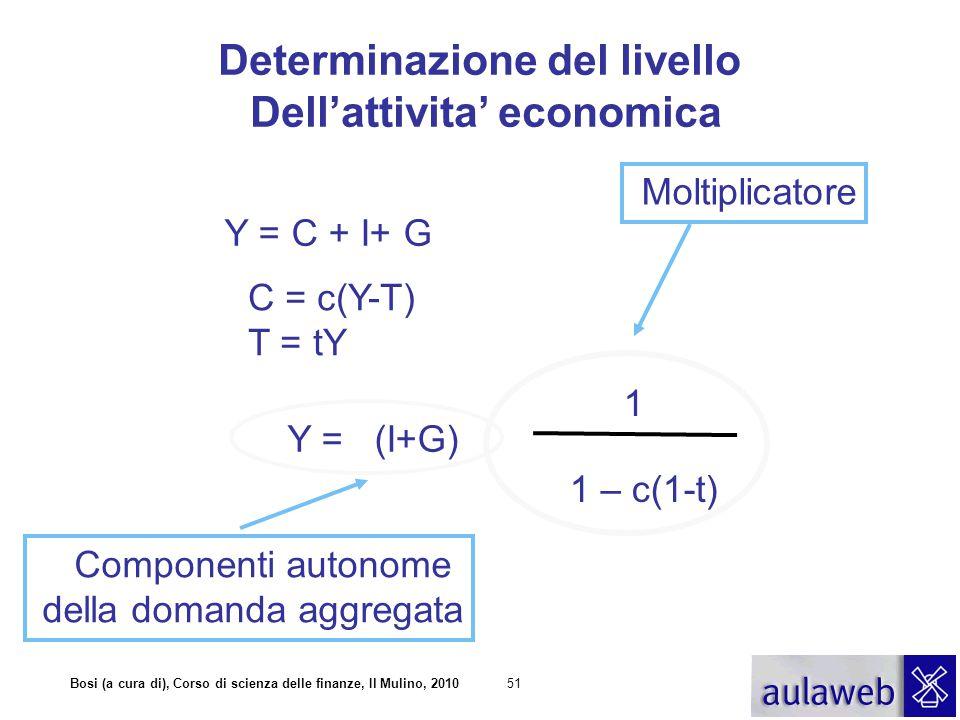Determinazione del livello Dell'attivita' economica