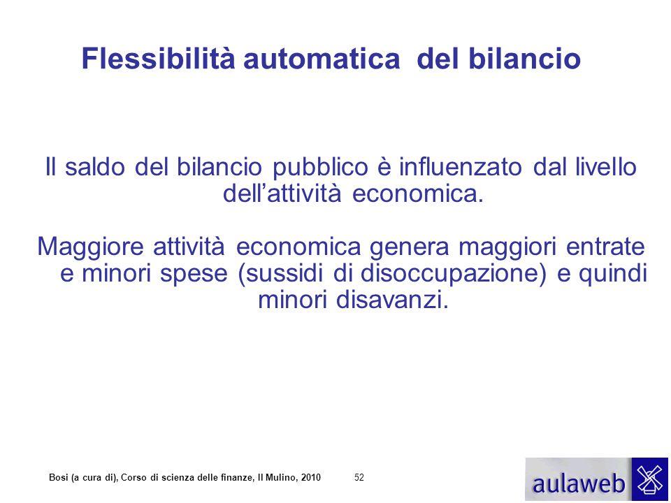 Flessibilità automatica del bilancio