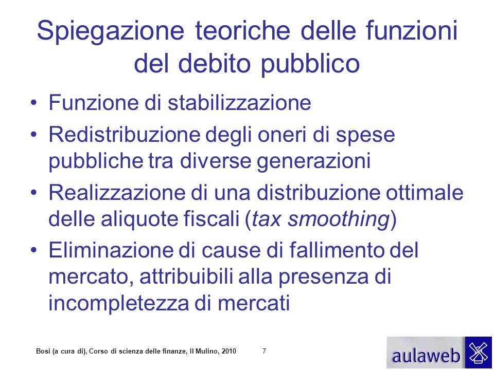 Spiegazione teoriche delle funzioni del debito pubblico