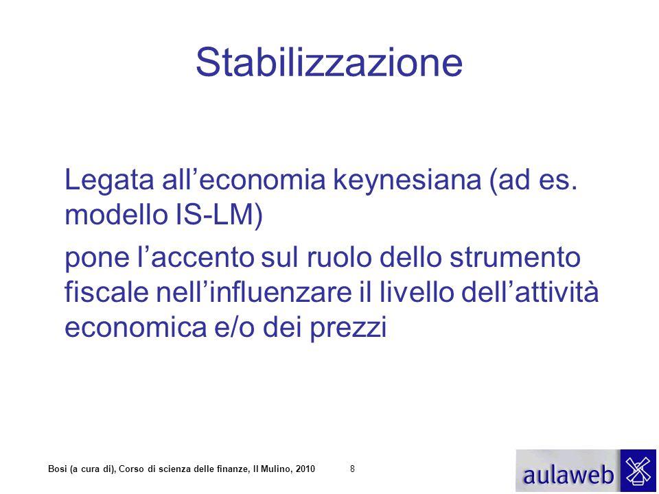 Stabilizzazione Legata all'economia keynesiana (ad es. modello IS-LM)
