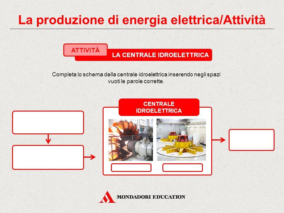 La produzione di energia elettrica/Attività CENTRALE IDROELETTRICA