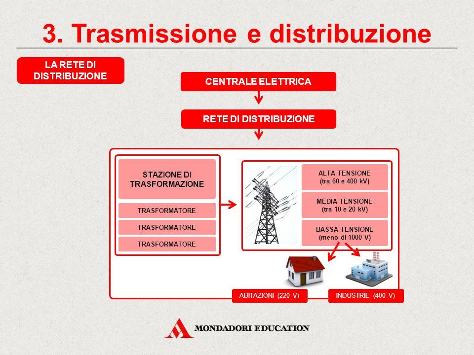 3. Trasmissione e distribuzione STAZIONE DI TRASFORMAZIONE