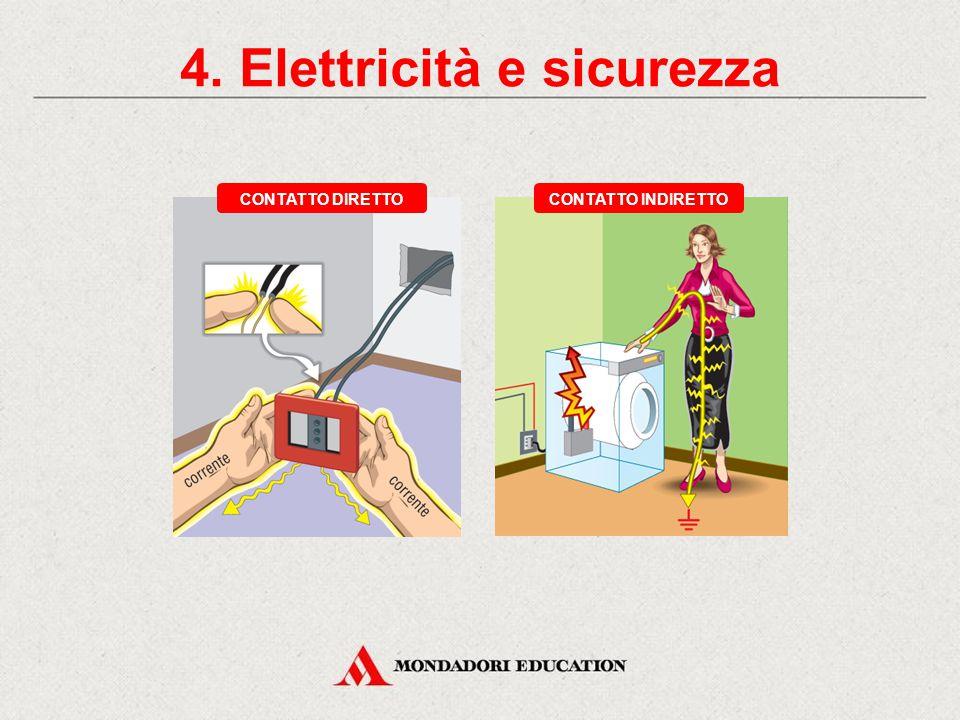 4. Elettricità e sicurezza