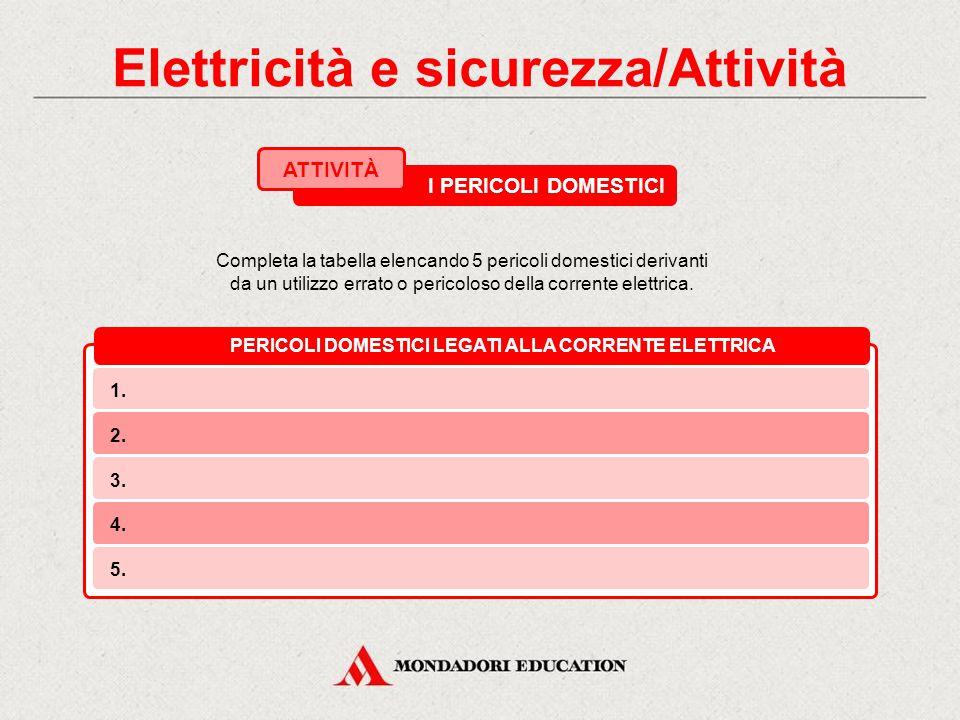 Elettricità e sicurezza/Attività