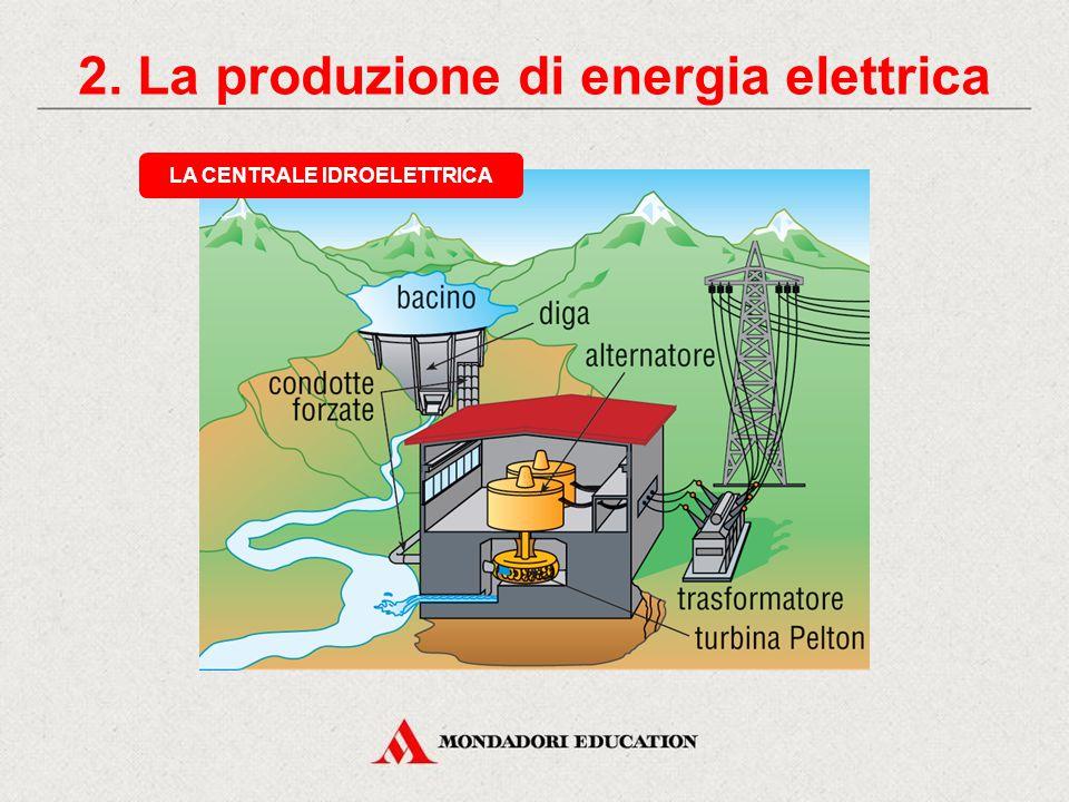 2. La produzione di energia elettrica LA CENTRALE IDROELETTRICA