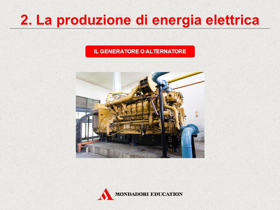 2. La produzione di energia elettrica IL GENERATORE O ALTERNATORE