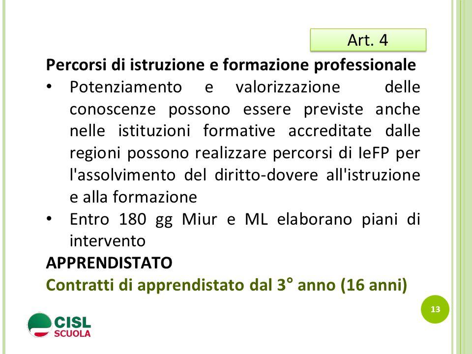Art. 4 Percorsi di istruzione e formazione professionale.