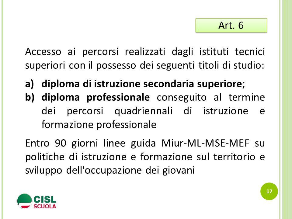 Art. 6 Accesso ai percorsi realizzati dagli istituti tecnici superiori con il possesso dei seguenti titoli di studio: