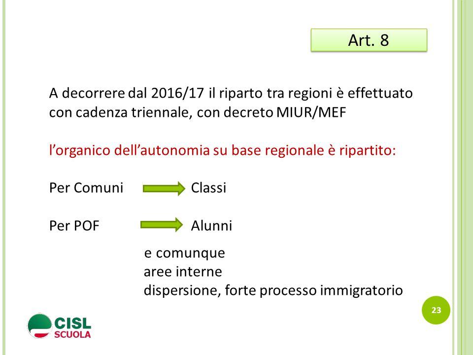 Art. 8 A decorrere dal 2016/17 il riparto tra regioni è effettuato