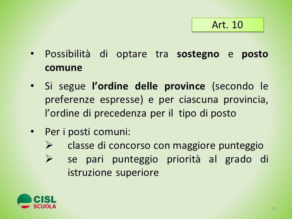 Art. 10 Possibilità di optare tra sostegno e posto comune.