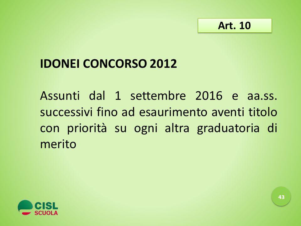 Art. 10 IDONEI CONCORSO 2012.
