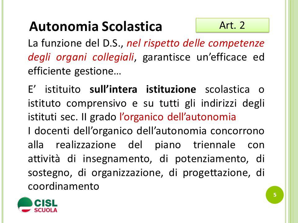 Autonomia Scolastica Art. 2
