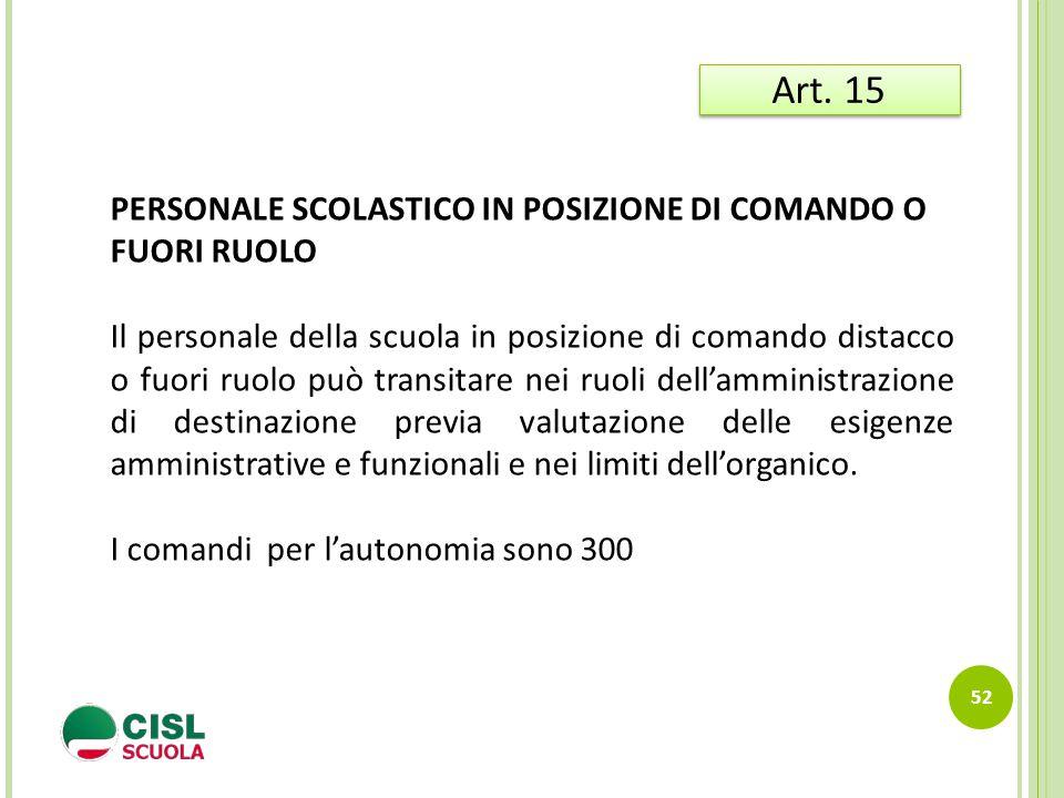 Art. 15 PERSONALE SCOLASTICO IN POSIZIONE DI COMANDO O FUORI RUOLO