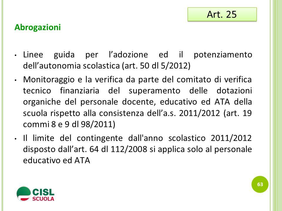 Art. 25 Abrogazioni. Linee guida per l'adozione ed il potenziamento dell'autonomia scolastica (art. 50 dl 5/2012)