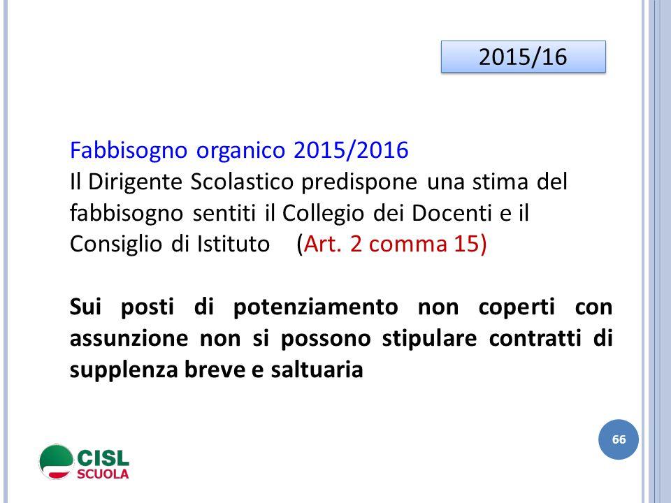 2015/16 Fabbisogno organico 2015/2016.