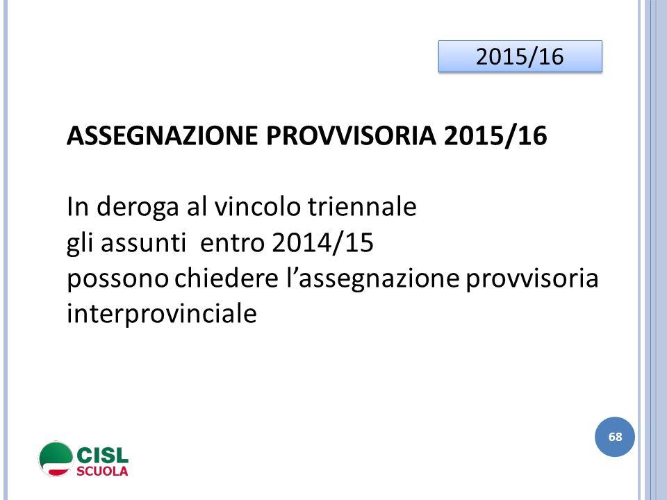 ASSEGNAZIONE PROVVISORIA 2015/16 In deroga al vincolo triennale