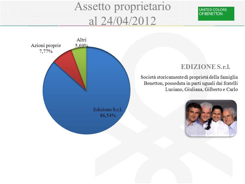 Assetto proprietario al 24/04/2012