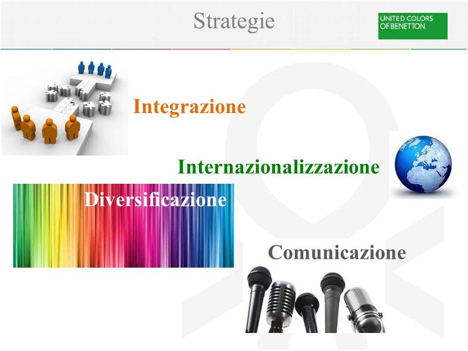 Strategie Integrazione Internazionalizzazione Diversificazione