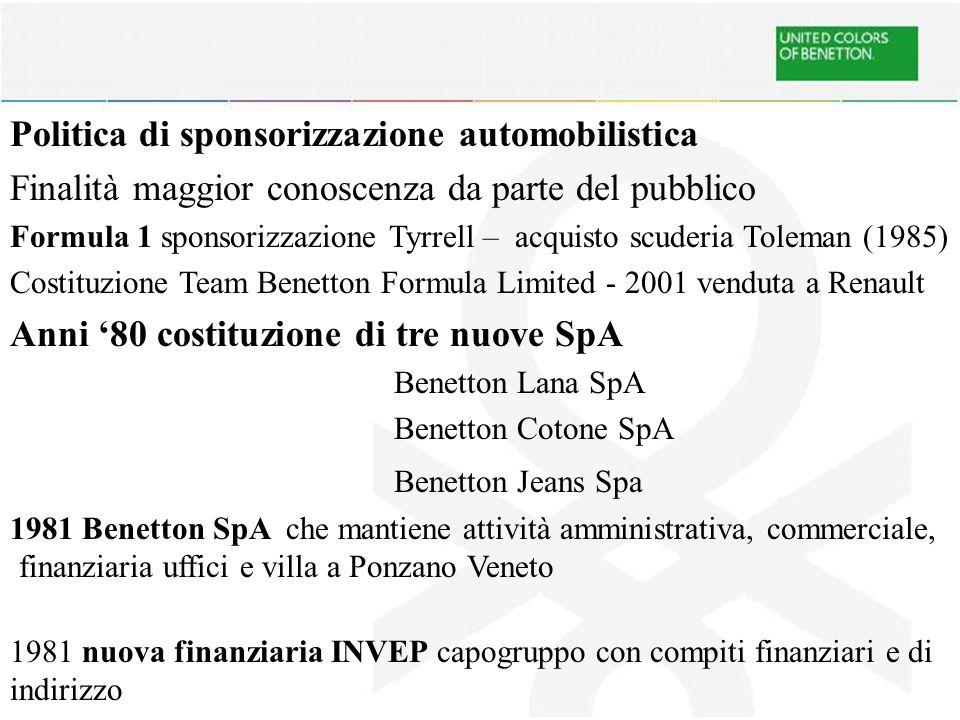 Politica di sponsorizzazione automobilistica