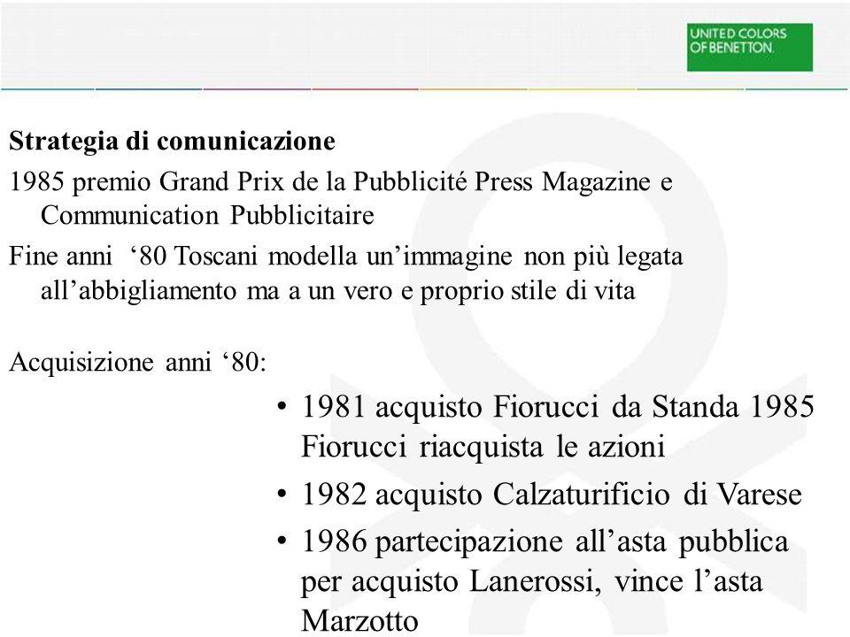 1981 acquisto Fiorucci da Standa 1985 Fiorucci riacquista le azioni